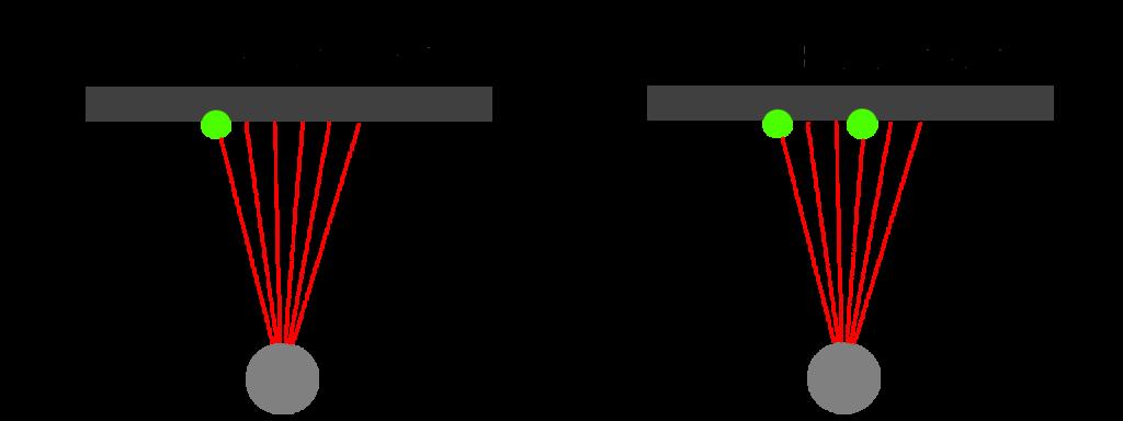 3D Lidar Scanner sample rates Settings